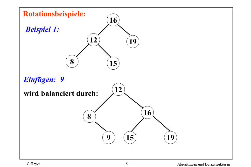 Rotationsbeispiele: 16 19 8 12 15 Beispiel 1: Einfügen: 9 wird balanciert durch: 12 16 8 9 15 19