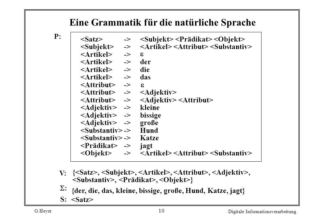 Eine Grammatik für die natürliche Sprache