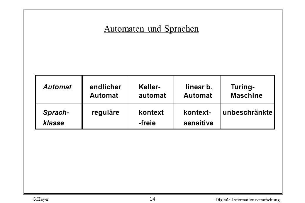 Automaten und Sprachen