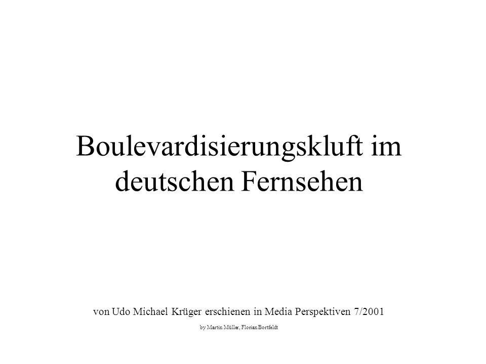 Boulevardisierungskluft im deutschen Fernsehen von Udo Michael Krüger erschienen in Media Perspektiven 7/2001 by Martin Müller, Florian Bortfeldt