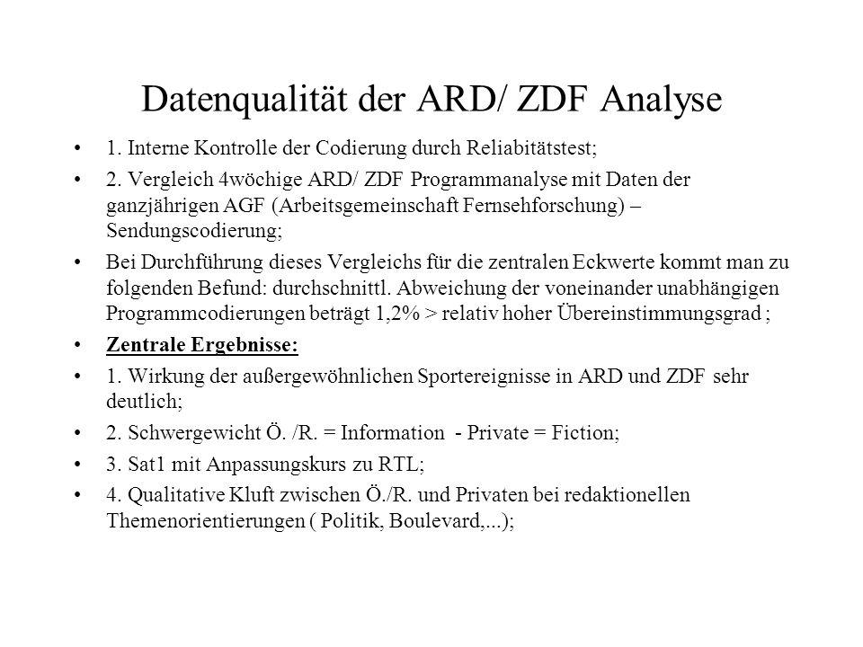 Datenqualität der ARD/ ZDF Analyse