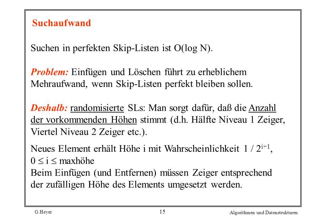 Suchaufwand Suchen in perfekten Skip-Listen ist O(log N).