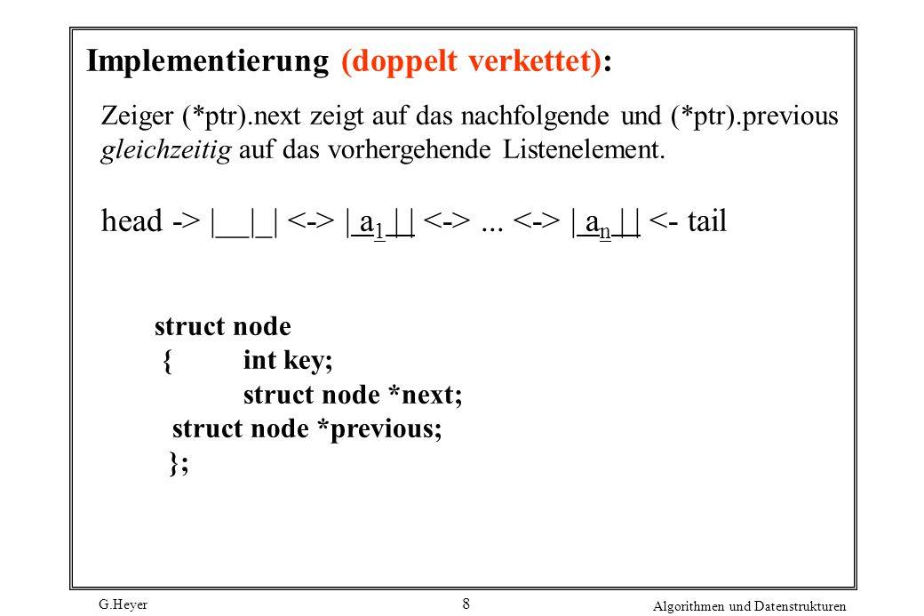 Implementierung (doppelt verkettet):