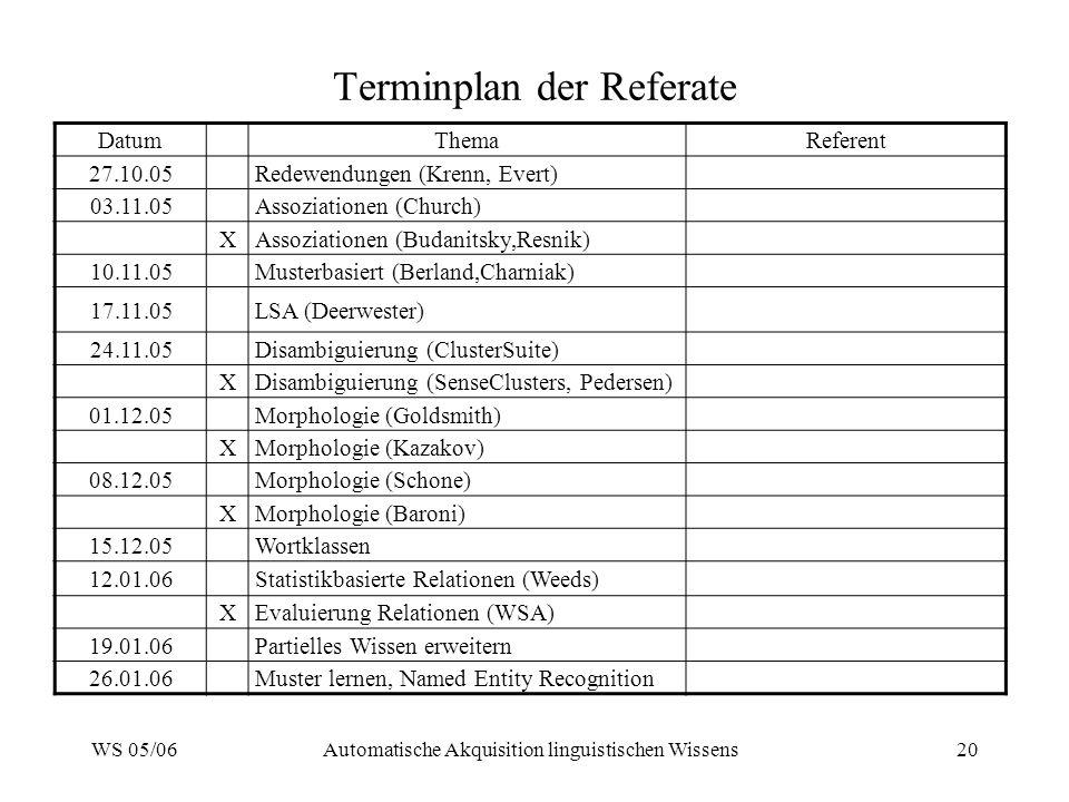 Terminplan der Referate