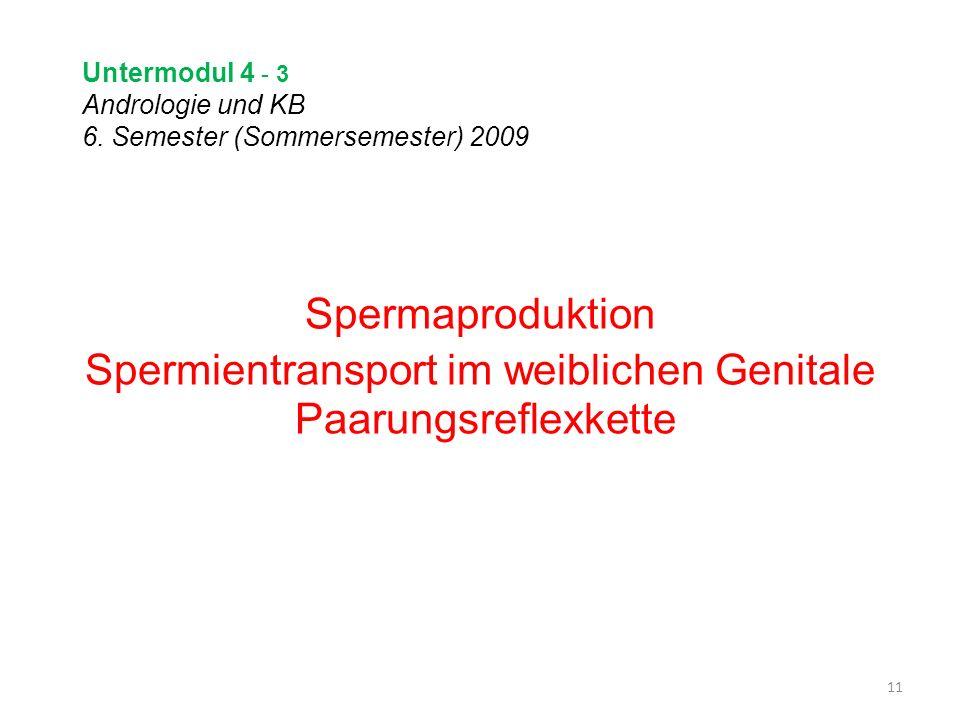 Untermodul 4 - 3 Andrologie und KB 6. Semester (Sommersemester) 2009