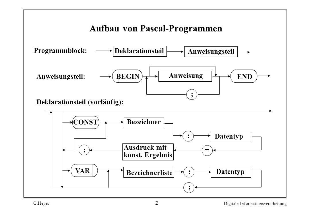 Aufbau von Pascal-Programmen