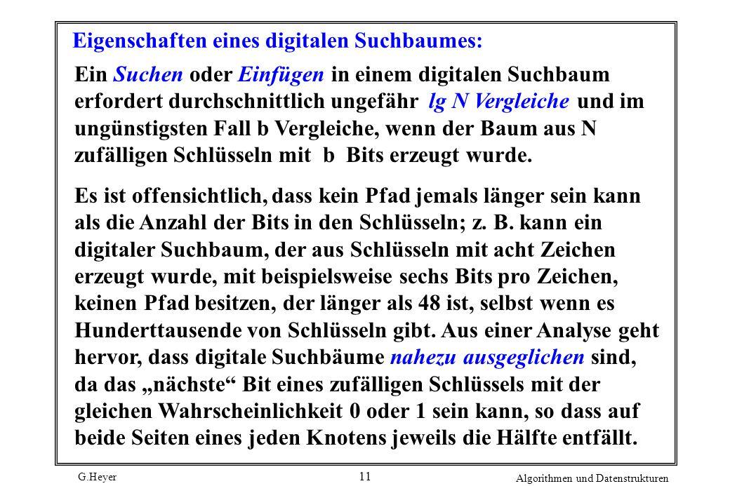 Eigenschaften eines digitalen Suchbaumes: