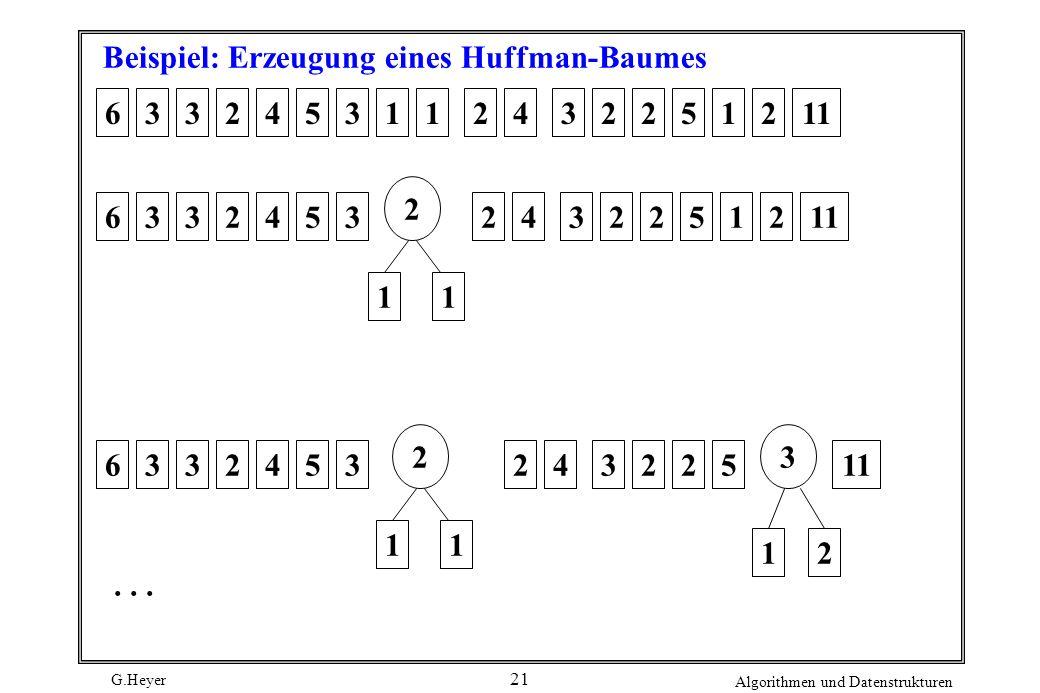 Beispiel: Erzeugung eines Huffman-Baumes