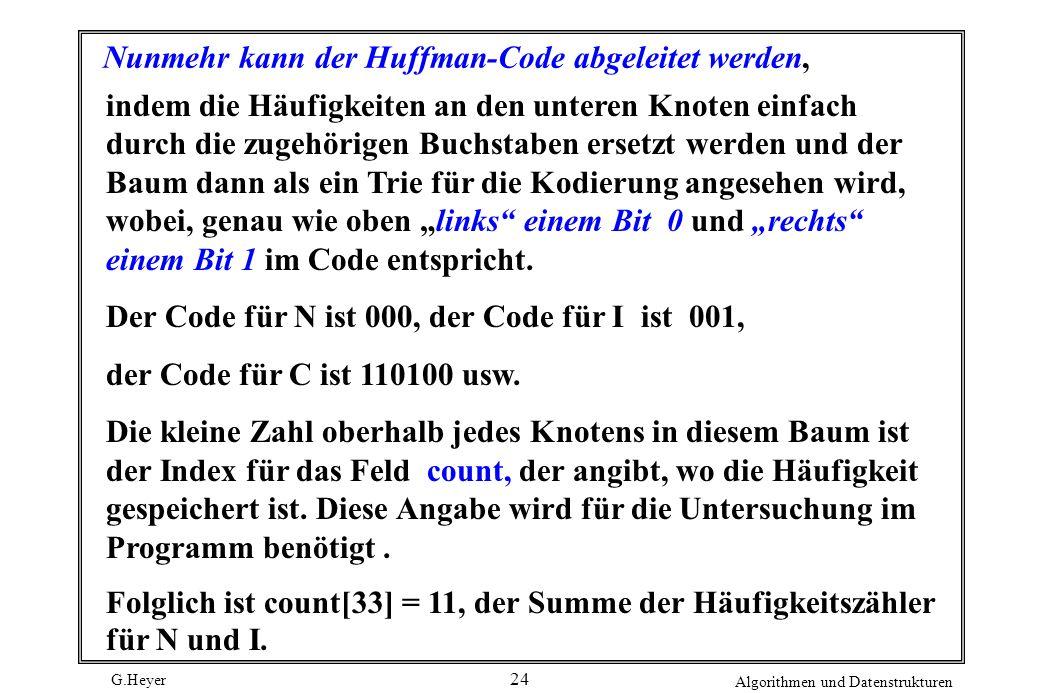 Nunmehr kann der Huffman-Code abgeleitet werden,