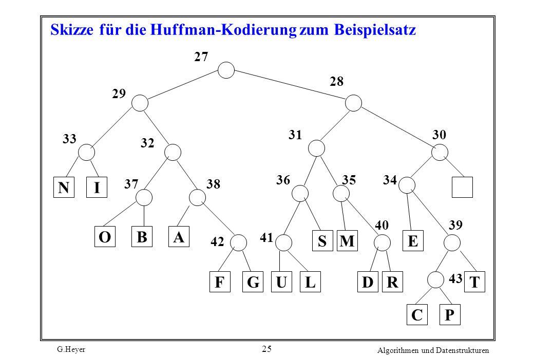 Skizze für die Huffman-Kodierung zum Beispielsatz