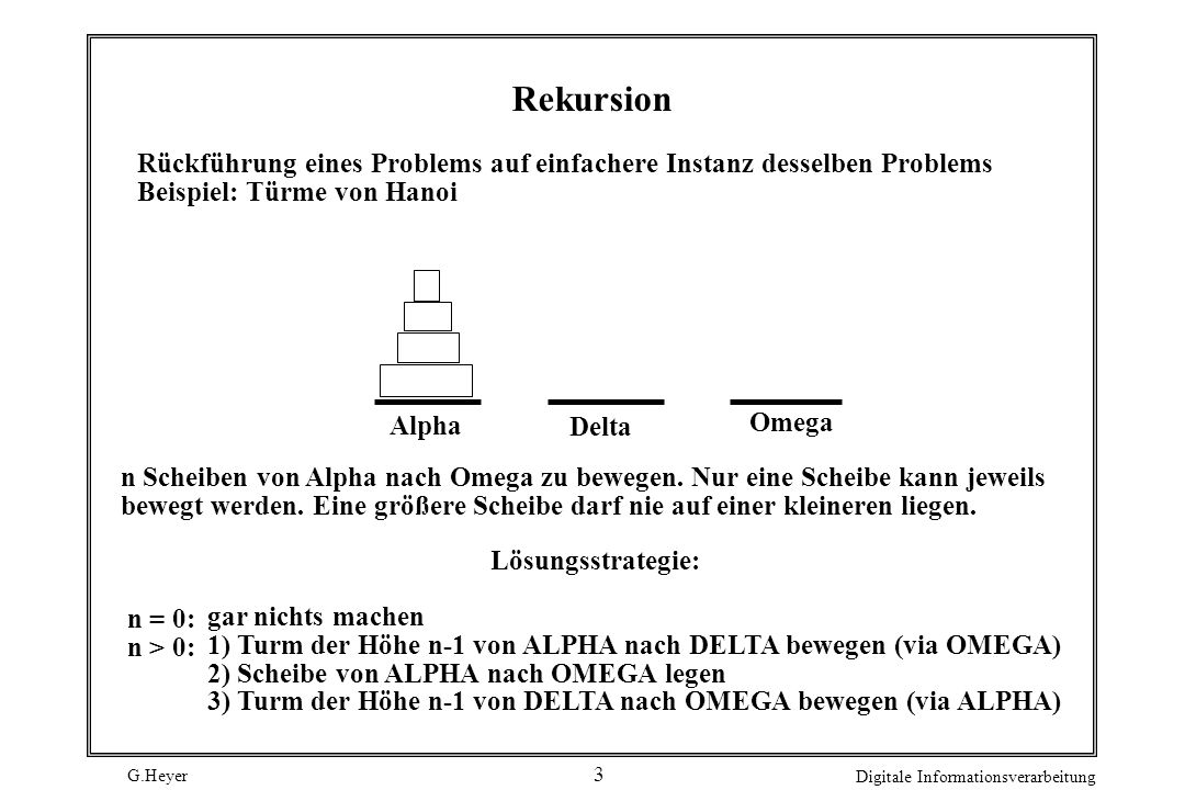 Rekursion Rückführung eines Problems auf einfachere Instanz desselben Problems. Beispiel: Türme von Hanoi.