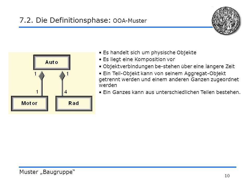 7.2. Die Definitionsphase: OOA-Muster