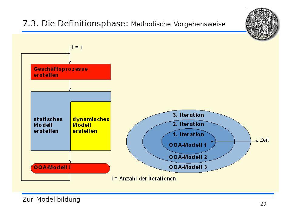7.3. Die Definitionsphase: Methodische Vorgehensweise