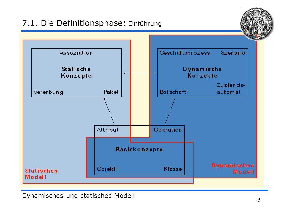 7.1. Die Definitionsphase: Einführung