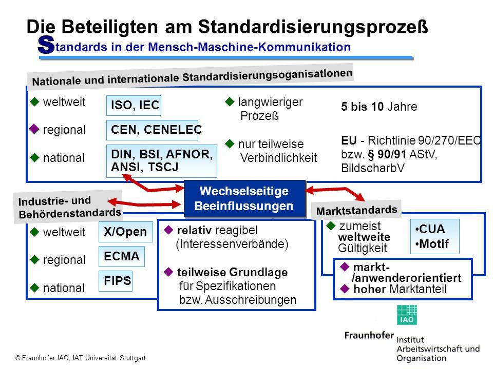 Die Beteiligten am Standardisierungsprozeß