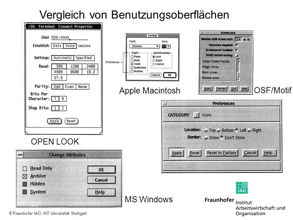 Vergleich von Benutzungsoberflächen