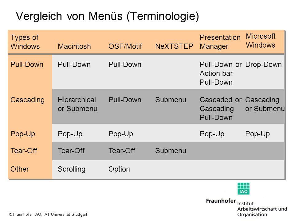 Vergleich von Menüs (Terminologie)