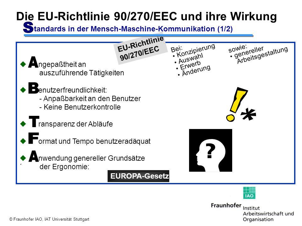 Die EU-Richtlinie 90/270/EEC und ihre Wirkung