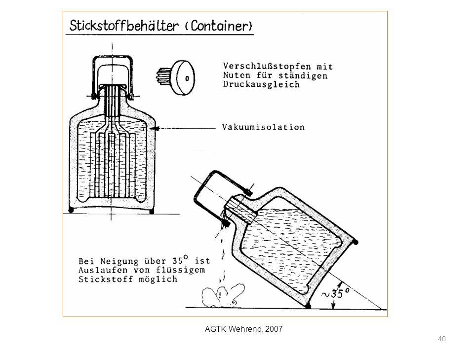 Ziel der Verdünnung: Vergrößerung des Ejakulates - Konservierung. Grenze: - befruchtungsfähige Samenportion.