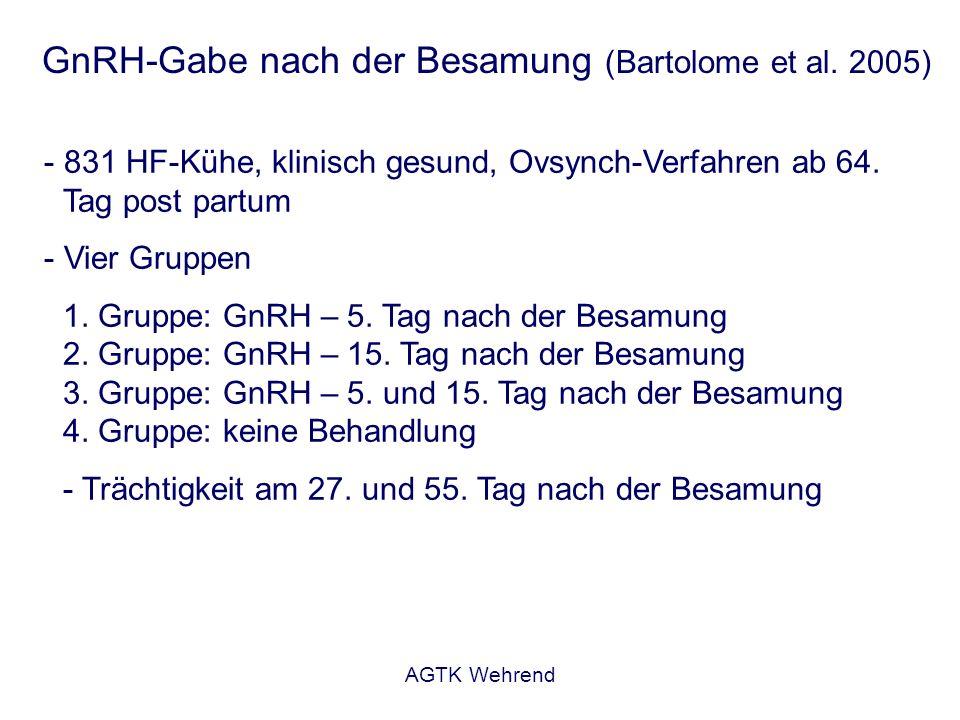 GnRH-Gabe nach der Besamung (Bartolome et al. 2005)