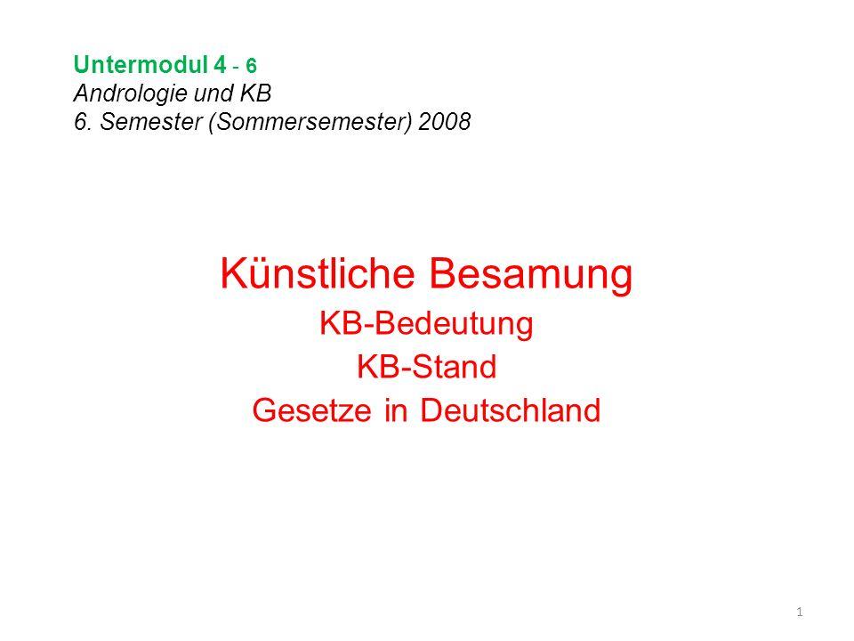Untermodul 4 - 6 Andrologie und KB 6. Semester (Sommersemester) 2008