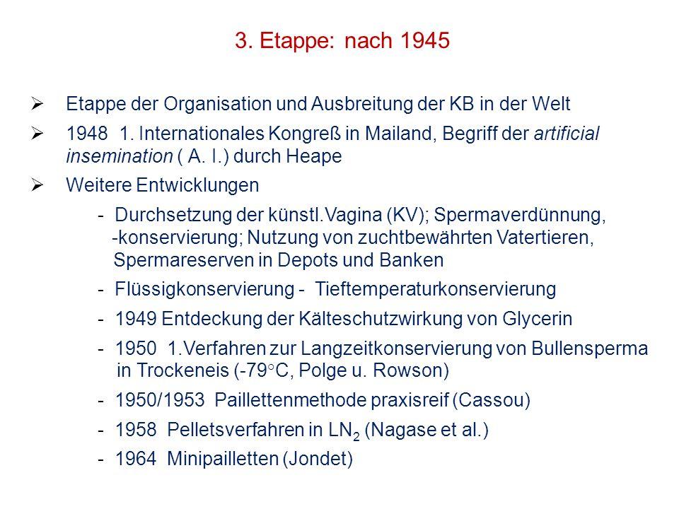 3. Etappe: nach 1945Etappe der Organisation und Ausbreitung der KB in der Welt.