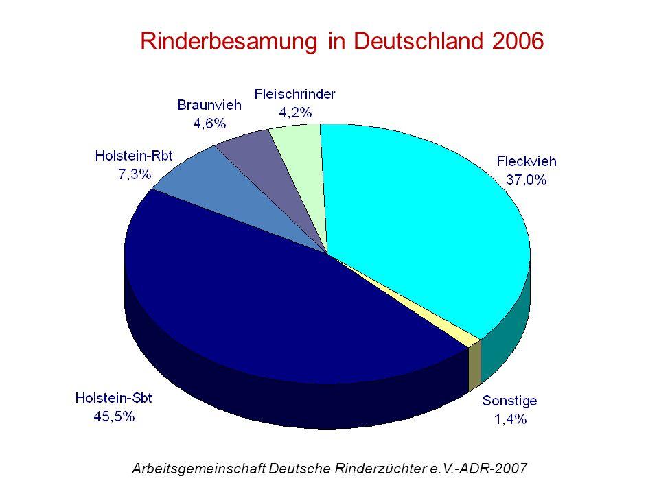 Rinderbesamung in Deutschland 2006