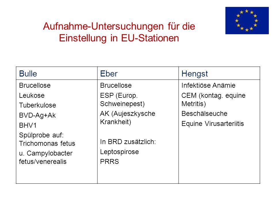 Aufnahme-Untersuchungen für die Einstellung in EU-Stationen