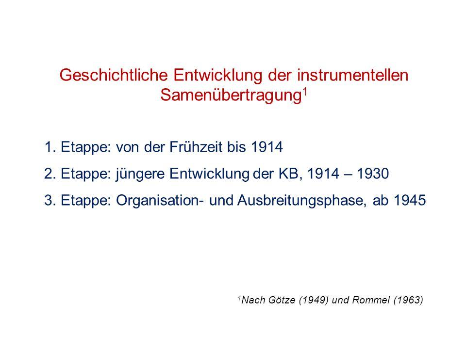 Geschichtliche Entwicklung der instrumentellen Samenübertragung1