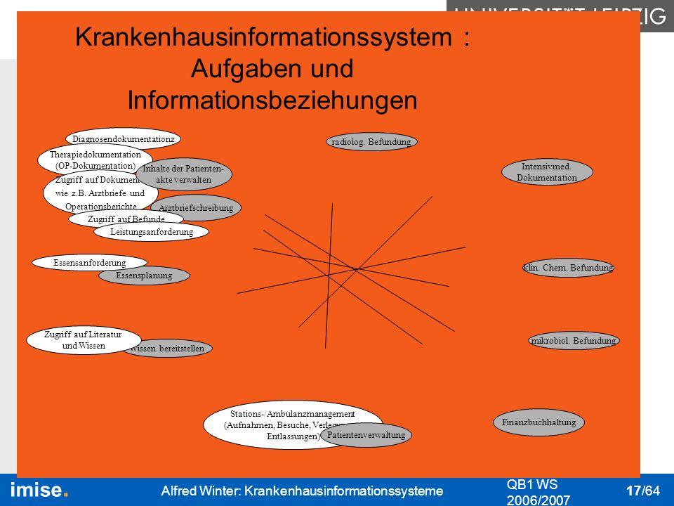 Krankenhausinformationssystem : Aufgaben und Informationsbeziehungen