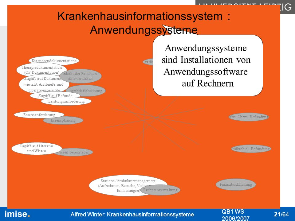 Krankenhausinformationssystem : Anwendungssysteme