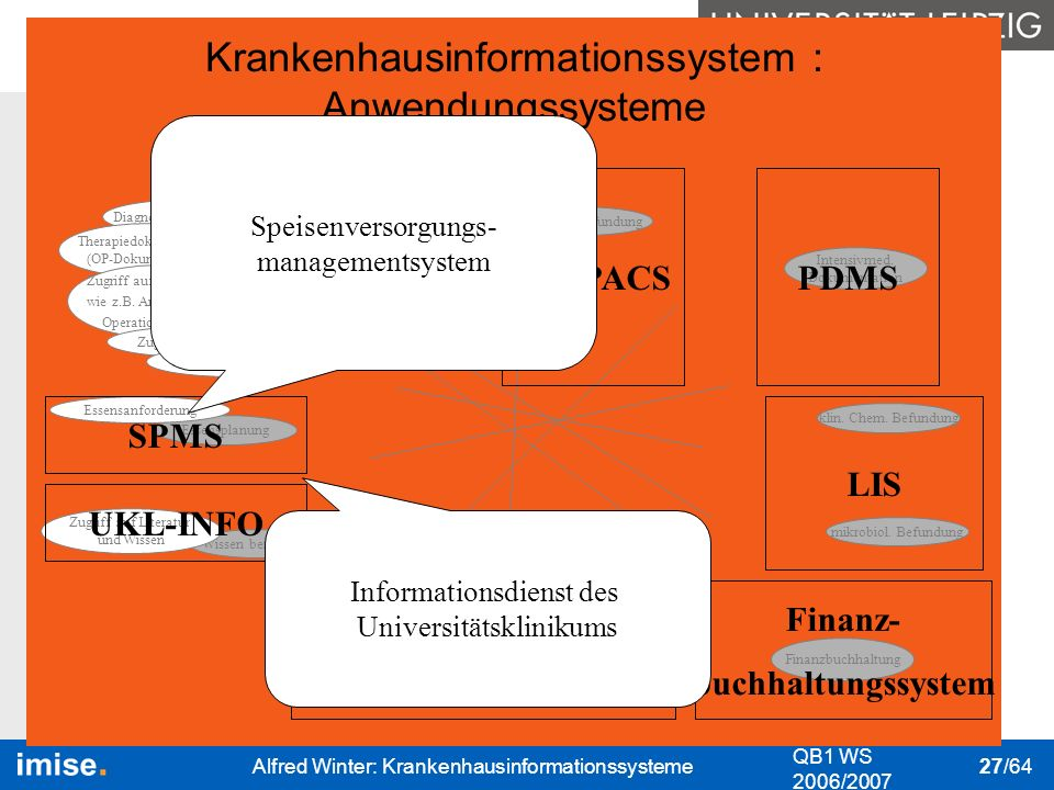 Patientenverwaltungs- system (SAP IS-H)
