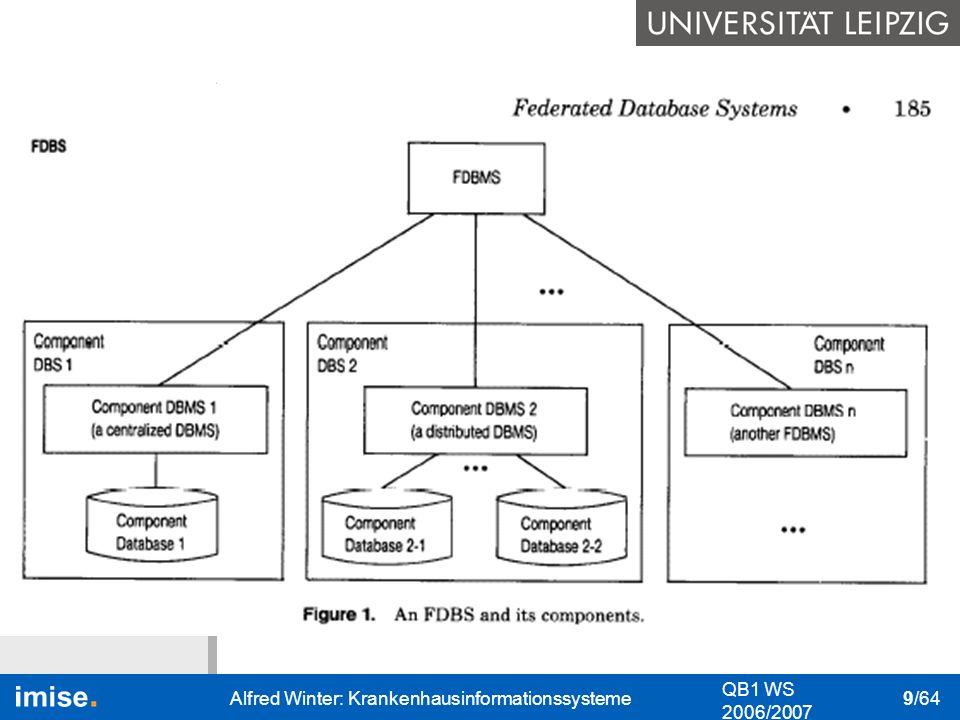Informations- und Kommunikationstechnik: rechnerbasierte Technik