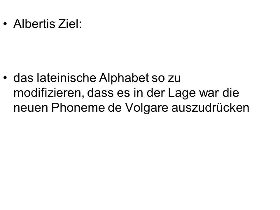 Albertis Ziel: das lateinische Alphabet so zu modifizieren, dass es in der Lage war die neuen Phoneme de Volgare auszudrücken.