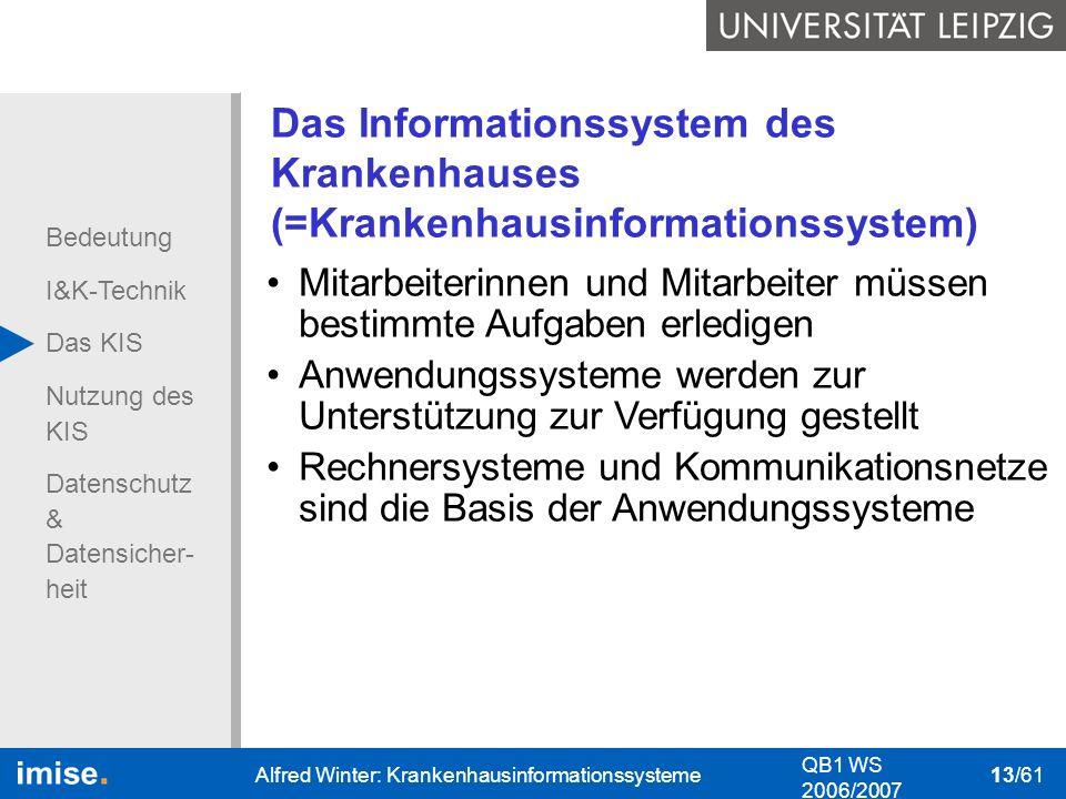 Das Informationssystem des Krankenhauses (=Krankenhausinformationssystem)