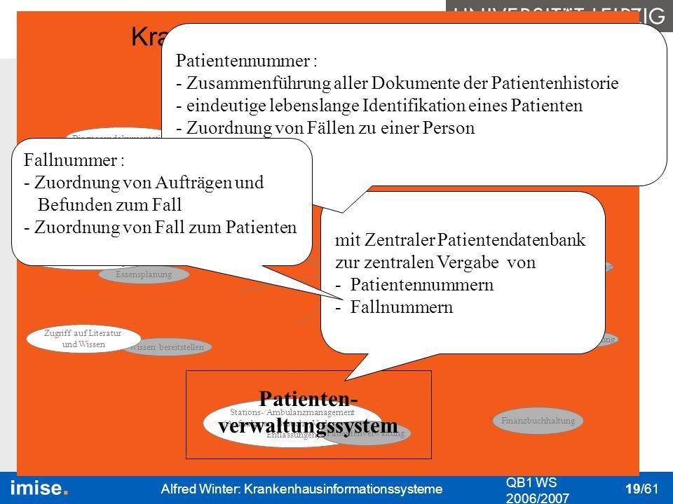 Patienten-verwaltungssystem