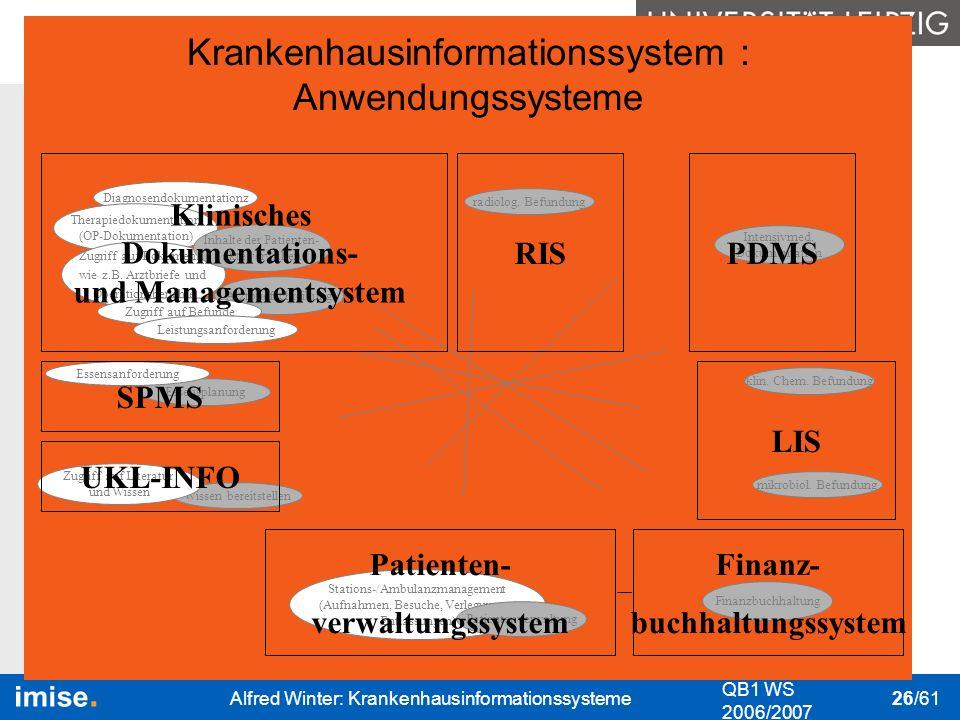 Klinisches Dokumentations- und Managementsystem