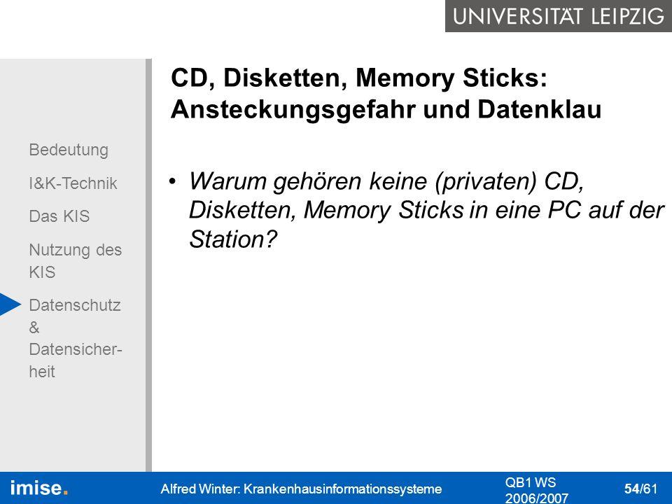CD, Disketten, Memory Sticks: Ansteckungsgefahr und Datenklau