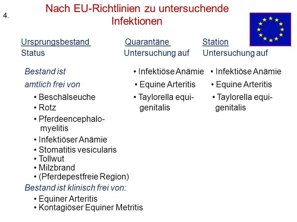 Nach EU-Richtlinien zu untersuchende Infektionen