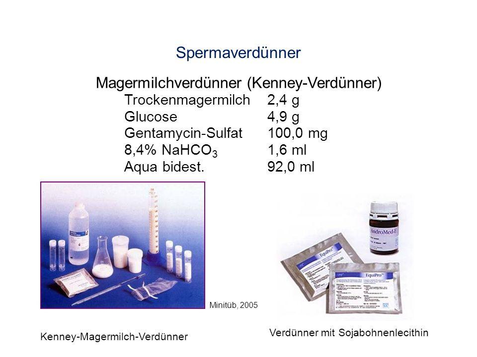 Magermilchverdünner (Kenney-Verdünner)