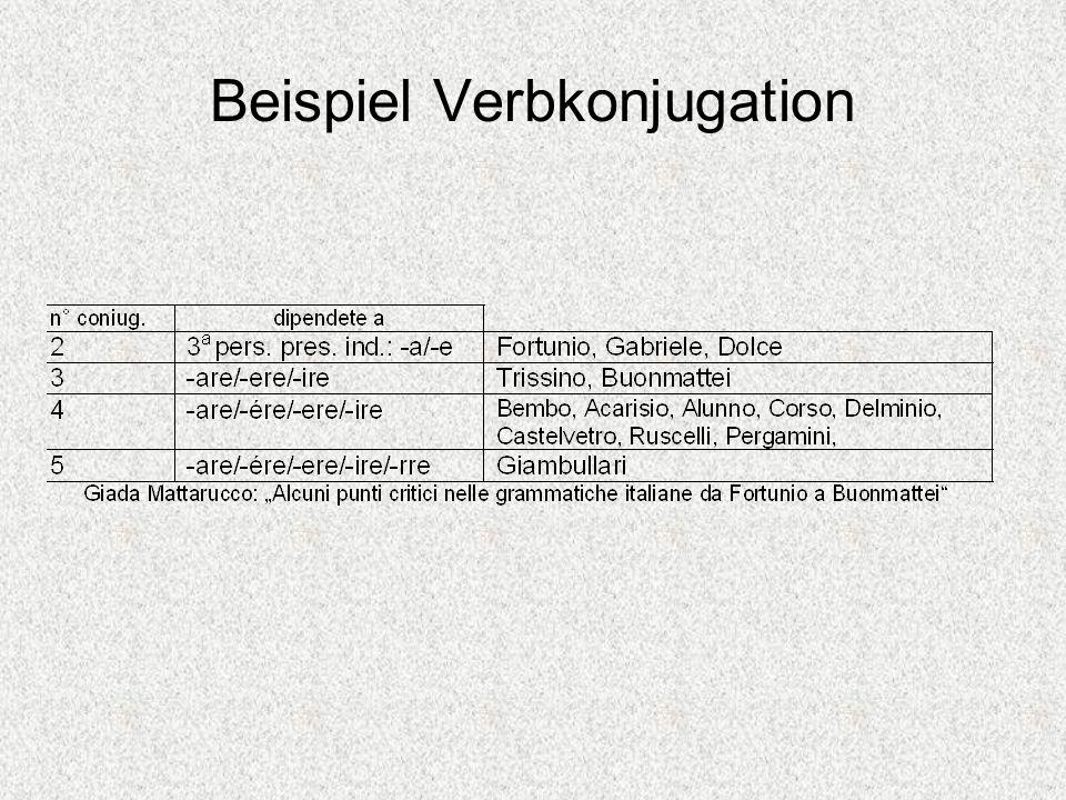 Beispiel Verbkonjugation
