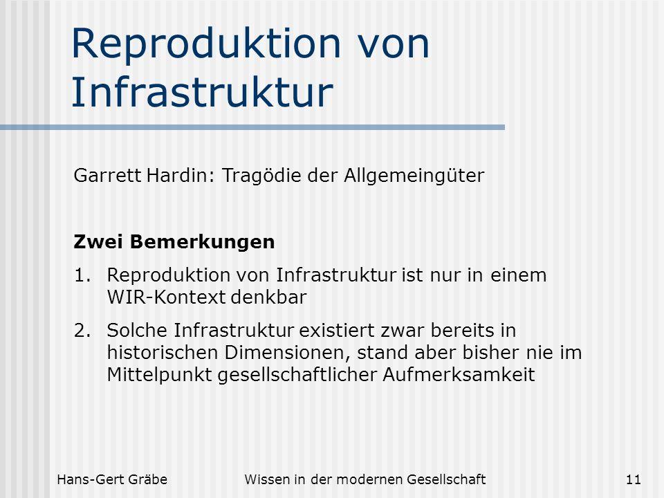 Reproduktion von Infrastruktur