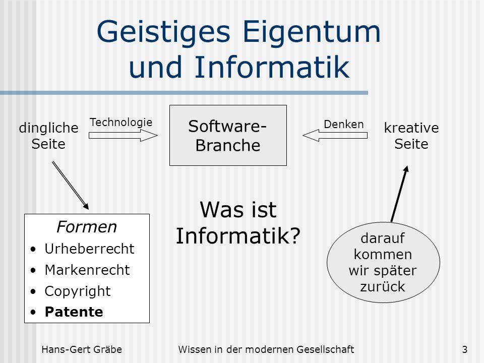 Geistiges Eigentum und Informatik