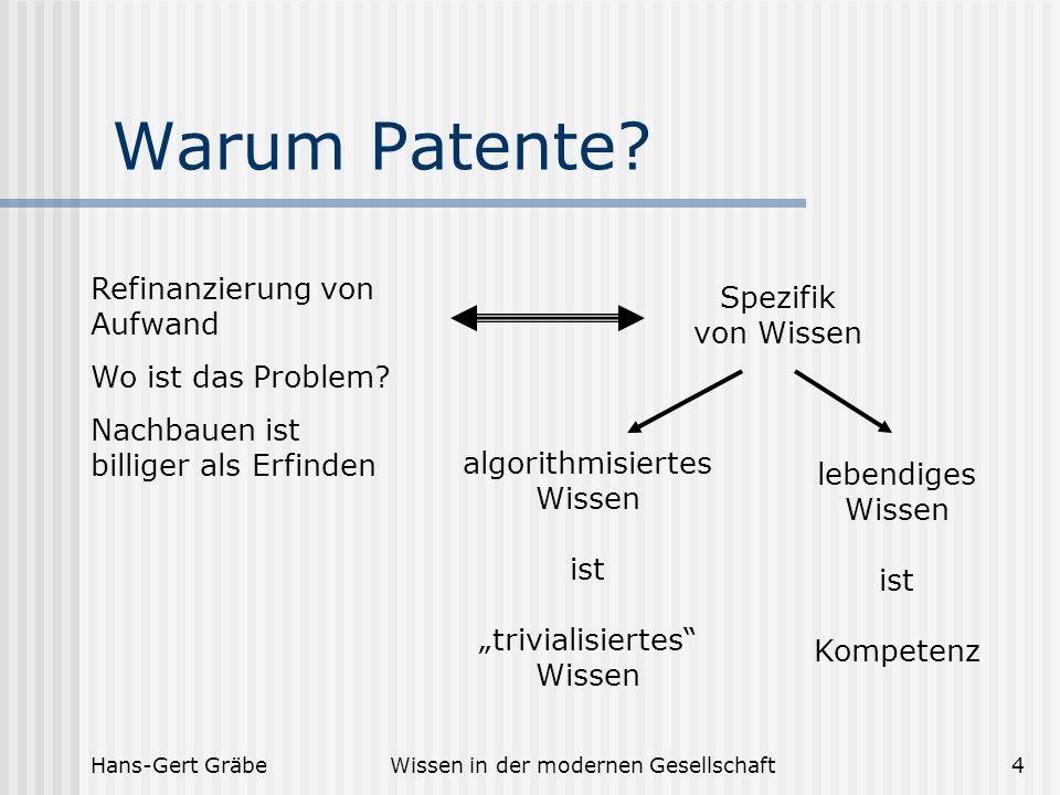 Warum Patente Refinanzierung von Aufwand Spezifik von Wissen