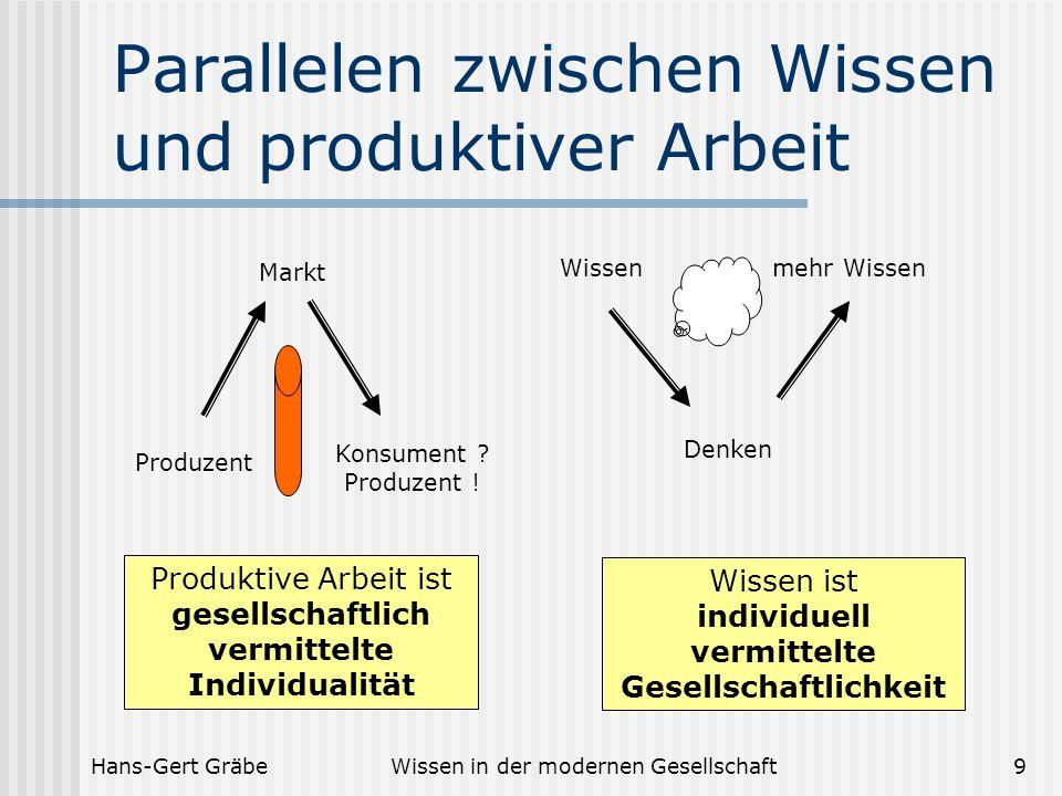 Parallelen zwischen Wissen und produktiver Arbeit