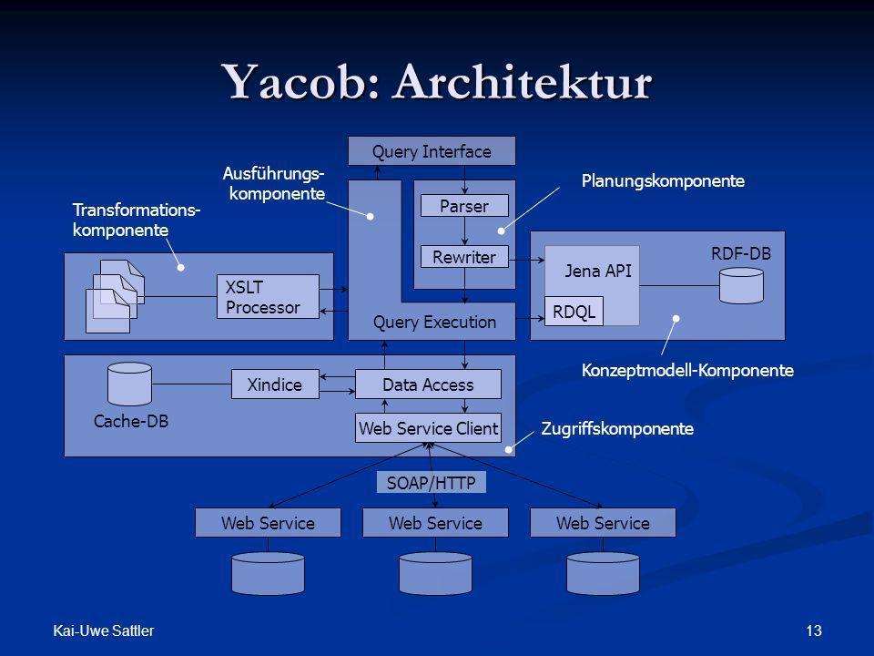 Konzeptmodell-Komponente
