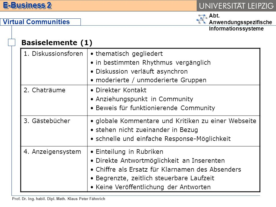Virtual Communities Basiselemente (1) 1. Diskussionsforen