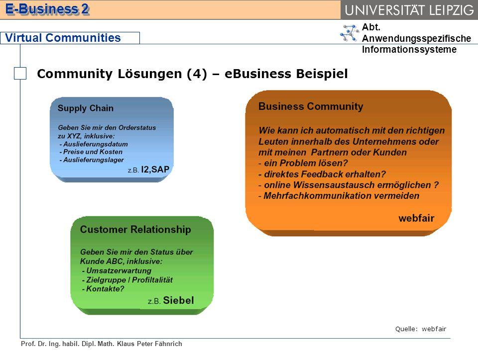 Community Lösungen (4) – eBusiness Beispiel