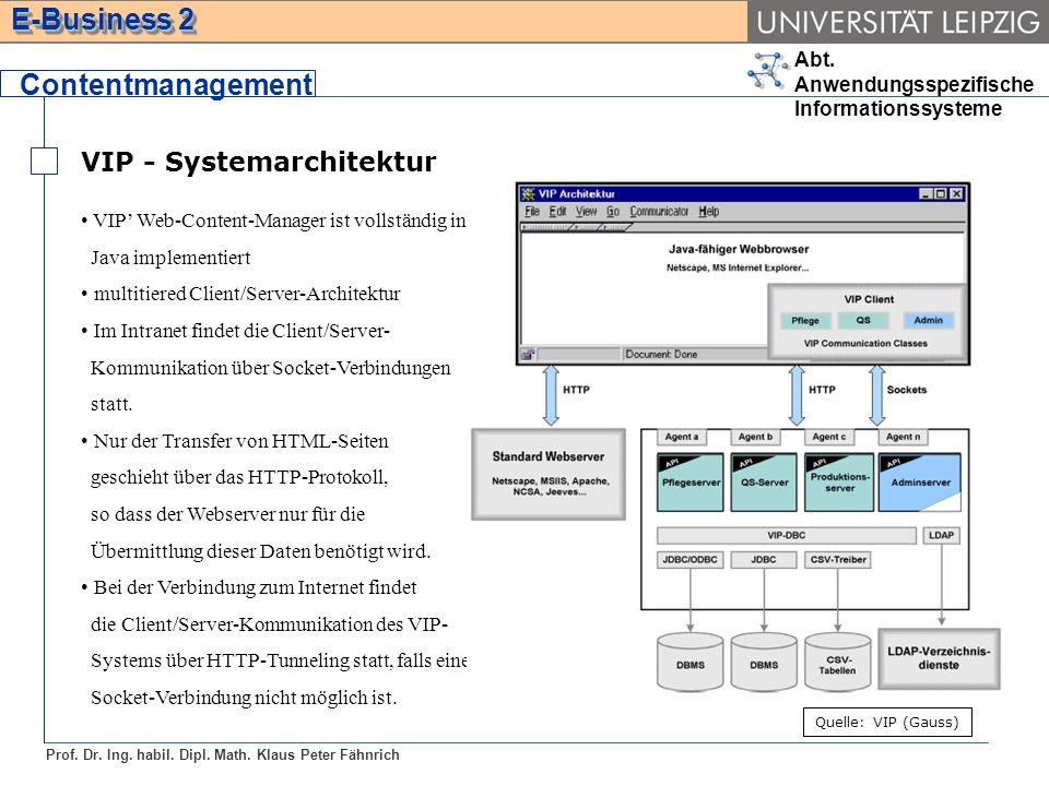 Contentmanagement VIP - Systemarchitektur