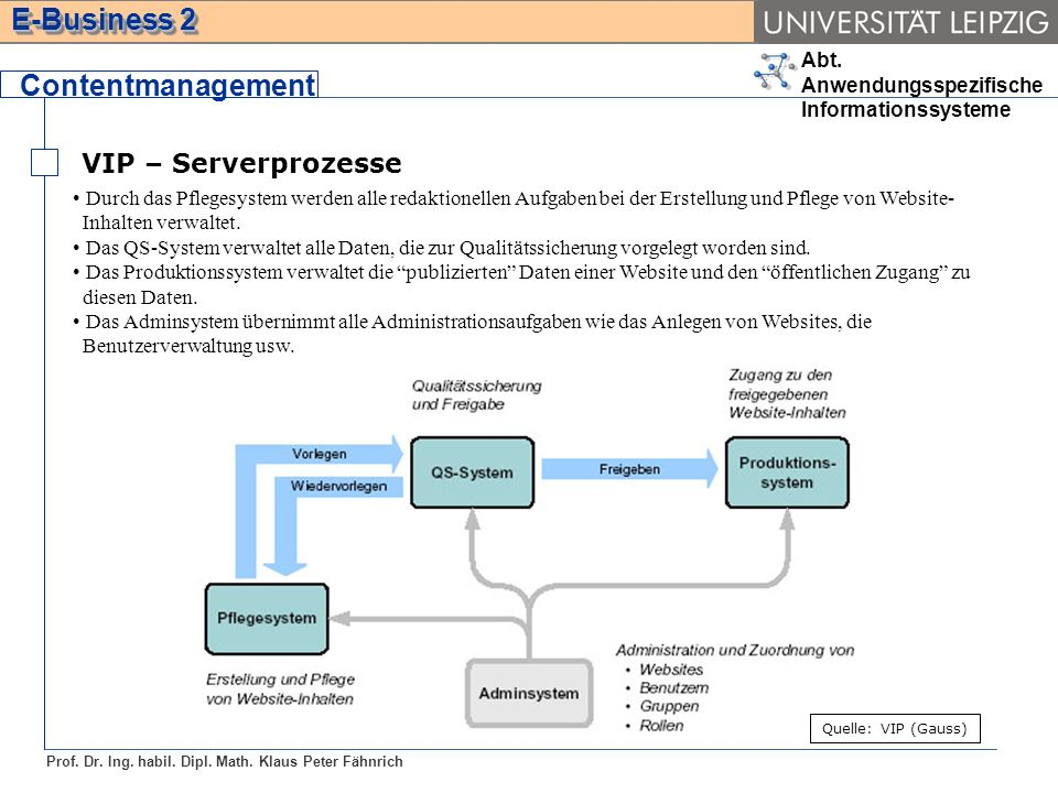 Contentmanagement VIP – Serverprozesse